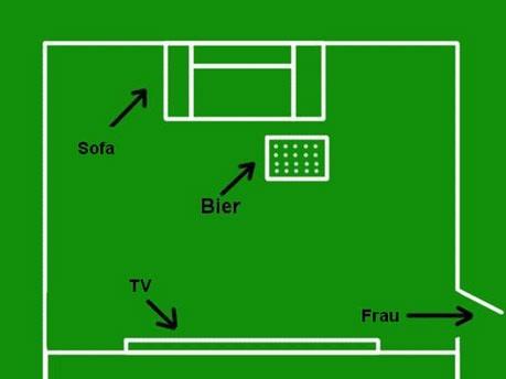 Beziehung Taktik Fussball Feld